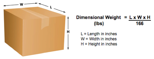 UPS Dimensional Weight calculation